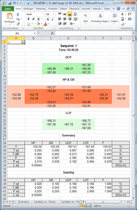 Excel-Report: Plate-Temperature Distribution
